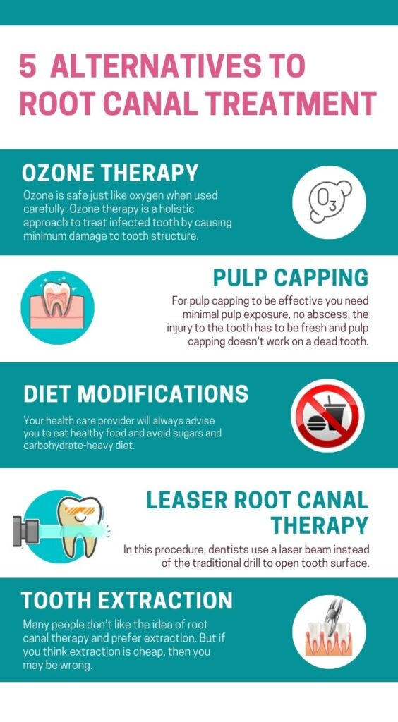 Alternative To Root Canal Treatment